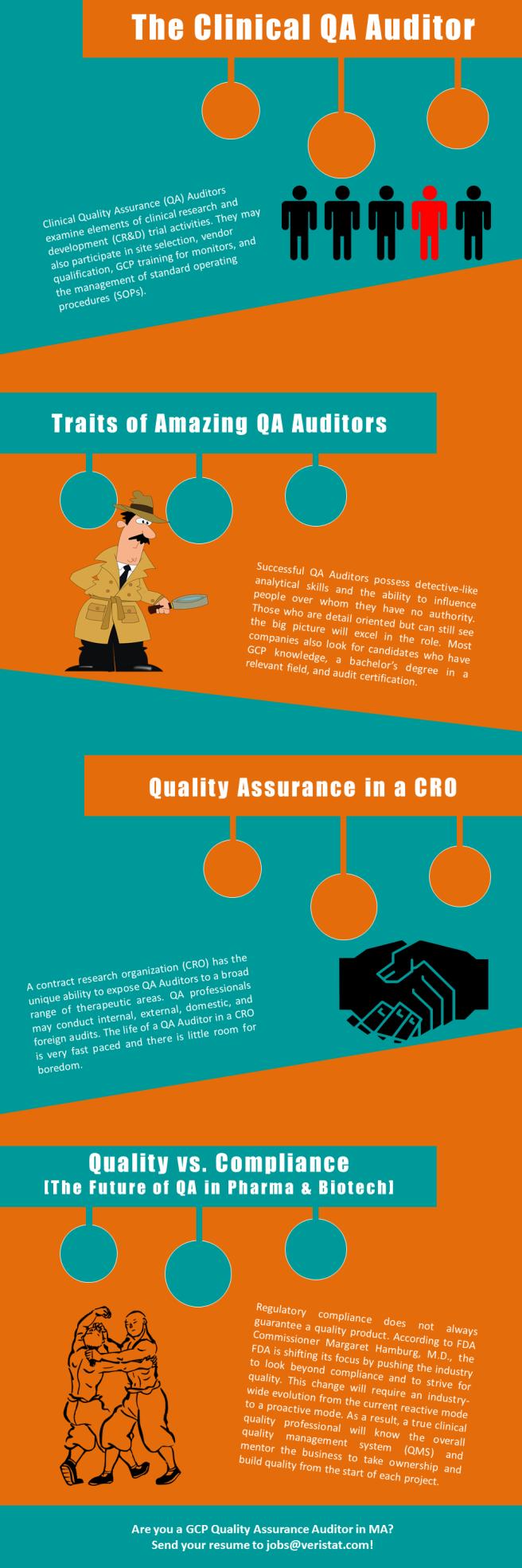 Veristat-Quality-Assurance-Audiitor
